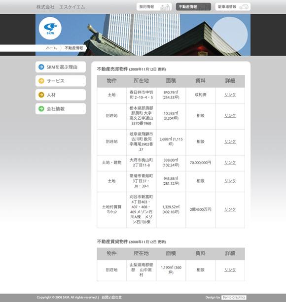 株式会社エスケイエム - SKM - Estate List