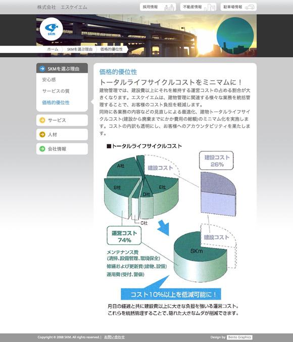 株式会社エスケイエム - SKM - Content Page