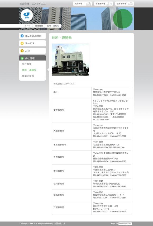 株式会社エスケイエム - SKM - Content Page 2