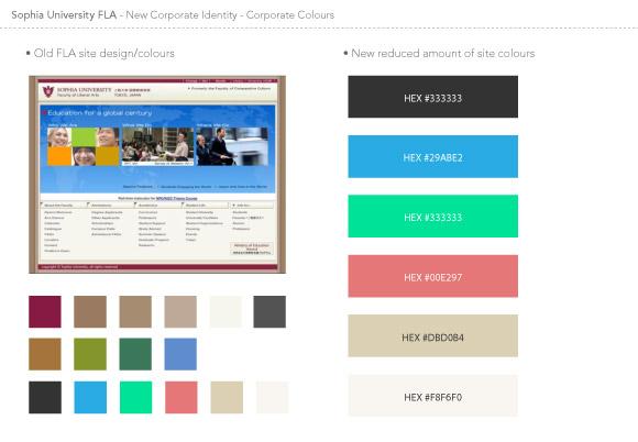 Sophia University Tokyo - Corporate Identity - Draft