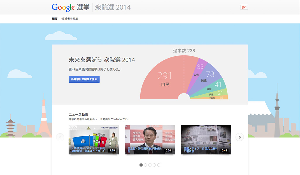 japan-elections-chart-google-infographic